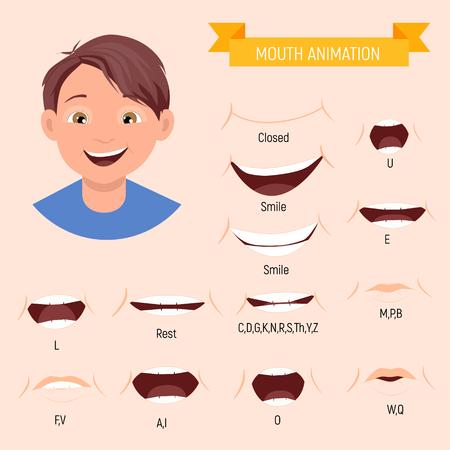 Kid mond animatie. Phoneme mondgrafiek. Alfonale uitspraak