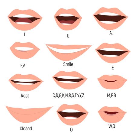 Vrouwelijke mond animatie.