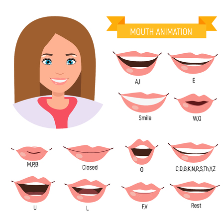 Female mouth animation. Phoneme mouth chart. Alphabet prononciation