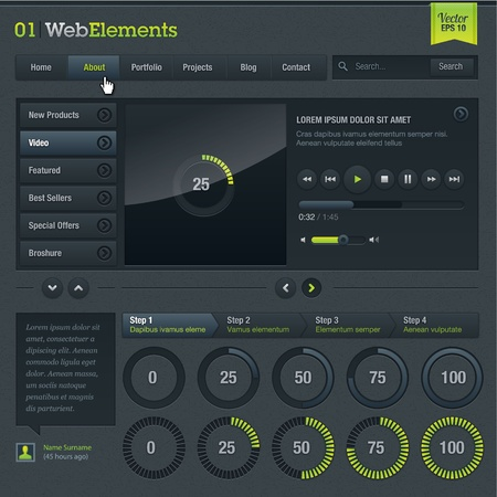 progress steps: Web elements