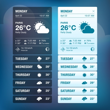 Weather widgets template Stock Vector - 18618202