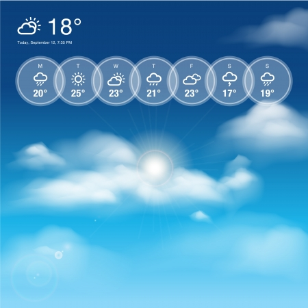 day forecast: Weather widget template and blue sunny sky theme background Illustration