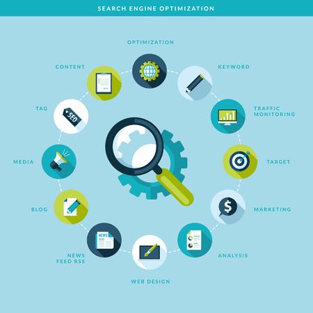 Proceso de optimización de motores de búsqueda el concepto de diseño Flat