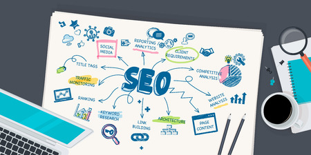 seo process: Flat design illustration concept for SEO. Concept for web banner and promotional material.