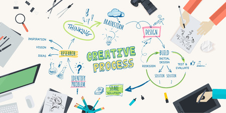 Flat design illustration concept for creative process. Concept for web banner and promotional material.