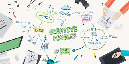 process: Dise�o plano concepto de ilustraci�n para el proceso creativo. Concepto para el banner web y material promocional.