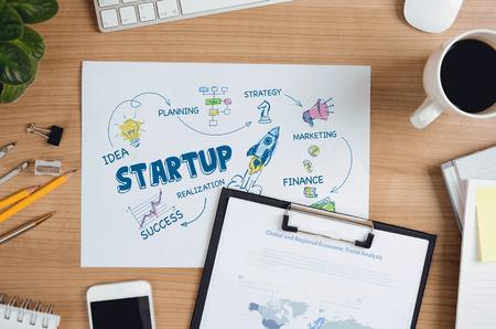 시작에 대 한 개념입니다. 실현과 시장에서의 성공에 대한 계획, 전략, 마케팅, 재무,을 통해 아이디어에서 계획 사무실 작업 공간의 상위 뷰입니다. 개 스톡 콘텐츠