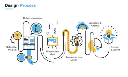 Flat line illustration of design process from defining the problem, through research, brainstorming and analysis to product development. Concept for web banners and printed materials.