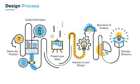 Vlakke lijn illustratie van het ontwerpproces van het definiëren van het probleem, door middel van onderzoek, brainstormen en analyse om de productontwikkeling. Concept voor web-banners en drukwerk. Stock Illustratie