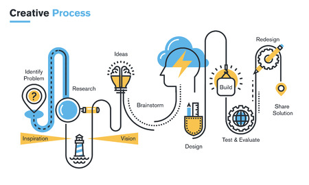 creative: Flat line illustration of creative process, improving products and services, market research and analysis, brainstorming, planning, design development. Concept for web banners and printed materials.