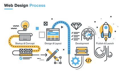 Flat line illustration of website design process from the idea through concept, design and development, testing, SEO, social marketing, to publishing and launch. Concept for website banner. Иллюстрация