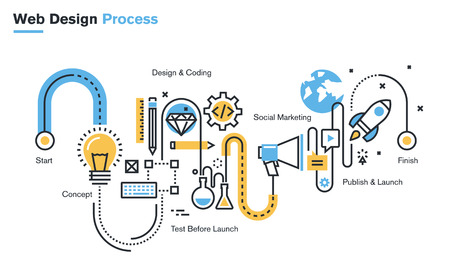 content: Flat line illustration of website design process from the idea through startup, design and development, quality assurance, optimization, to publishing and launch. Concept for website banner.