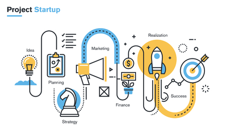business project: Flat line illustration of business project startup process, from idea through planning and strategy, marketing, finance, to realization and success. Concept for web banners and printed materials.