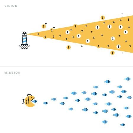 Vlakke lijn ontwerp vector illustratie concepten voor de website van banners voor de visie en missie webpagina, bedrijfsstrategie, business plan.