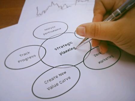 planificacion estrategica: La planificaci�n estrat�gica