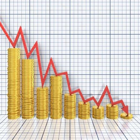perdidas y ganancias: Gráfico de negocio en movimiento hacia abajo y que muestra la pérdida de dinero