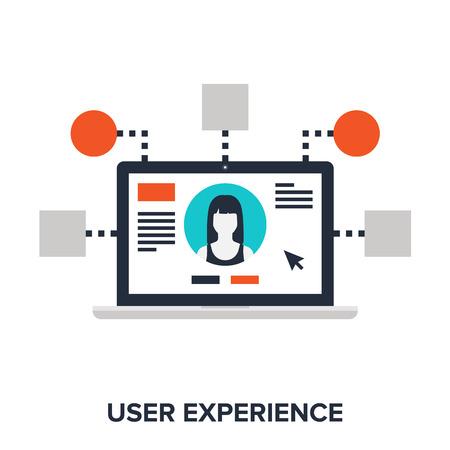 doświadczenie użytkownika