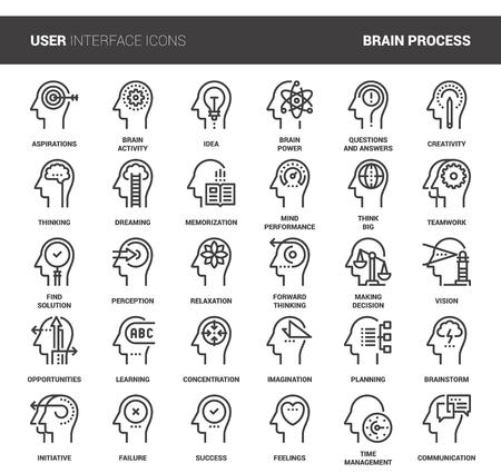 personality development: Thinking and brain process