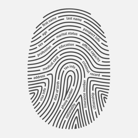 inquiry: Fingerprint and personal information inside
