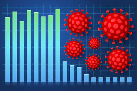 Business chart and virus. Decline of economic indicators and decrease in income because of crisis and collapse of global economy caused by virus outbreak and pandemic consequences. Business concept