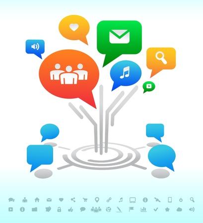 forum: Social media  Tree Forum chat bubbles  Vector icons