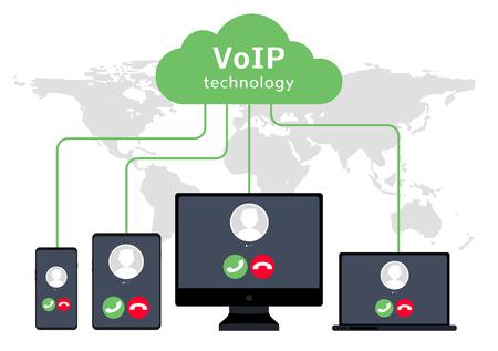 Voz sobre IP VoIP ilustración red de portátiles de teléfonos inteligentes. Diseño de concepto plano de llamada voip.