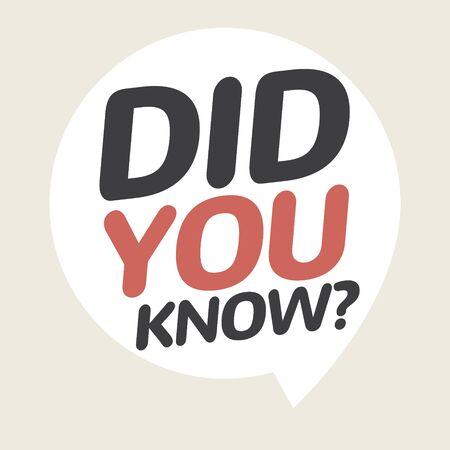 Wussten Sie Text in Sprechblasennachricht. Fragebanner oder Weisheitsfragezeichen-Informationen.