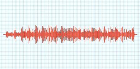 Diagrama del gráfico sísmico del terremoto del sismograma. El sismómetro o las ondas sonoras vibran con mayor actividad.