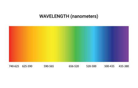 Light spectrum color electromagnetic wavelength radiation prism line, visible spectrum 版權商用圖片 - 151908024