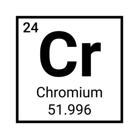 Chromium chemical element symbol. Chromium periodic table vector icon Векторная Иллюстрация
