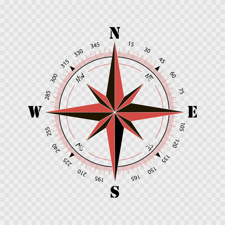 latitude: Compass icon