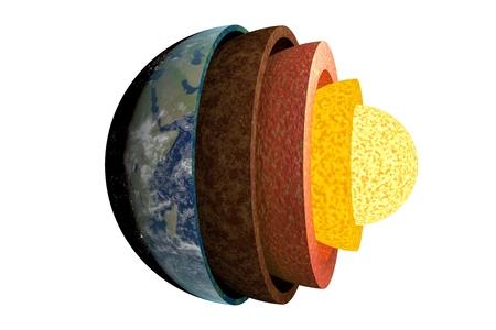 地球の層と構造。白い背景上に分離。3 D には、イラストが表示されます。