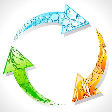 heat: illustration of recycle symbol with fire, tree and water