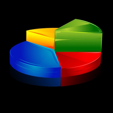 illustration of colorful glossy pie chart on black background Stock Vector - 10237916