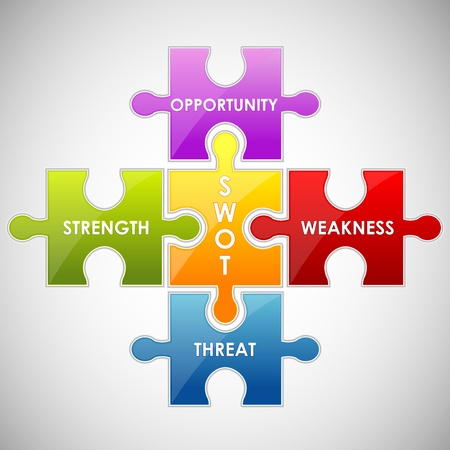 vision mission: illustration of SWOT analysis colorful puzzle diagram