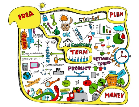 company vision: illustration of colorful doddle showing business plan Illustration