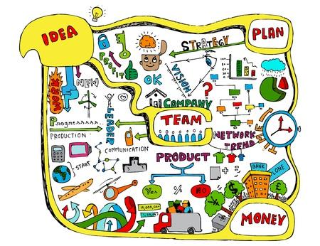 doddle: illustration of colorful doddle showing business plan Illustration