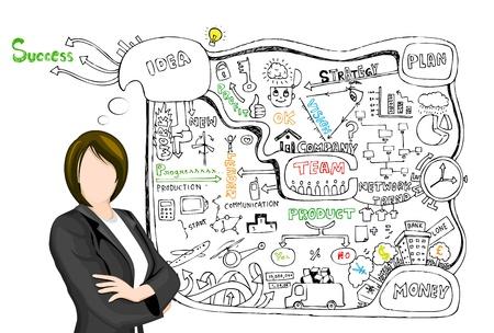 ilustración de la mujer de negocios que presenta pan comido mostrando plan de negocios