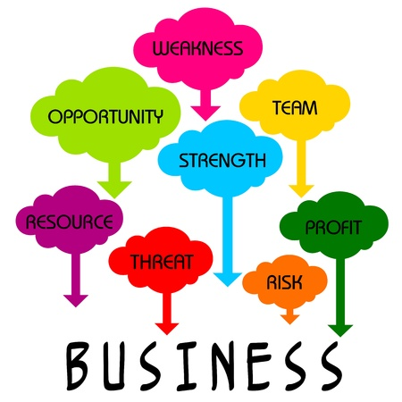 Illustration der bunten Business-Cloud zeigt Business Content Vektorgrafik