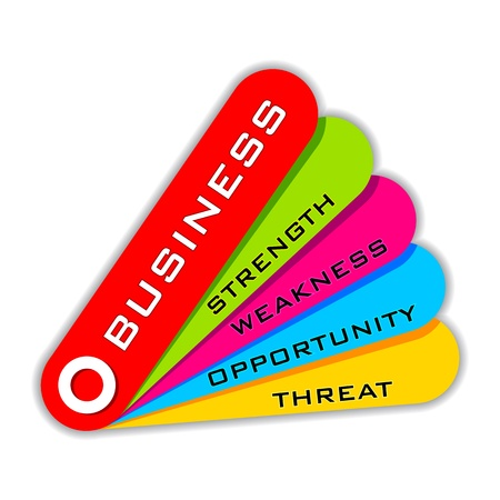 risks button: illustration of SWOT analysis diagram of business with colorful tag Illustration