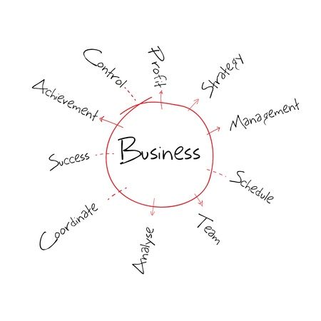 graph theory: illustration of hand drawn sketch of business diagram