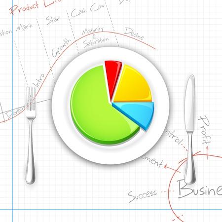 grafico vendite: illustrazione del grafico a torta presentato sul piatto con forchetta e coltello