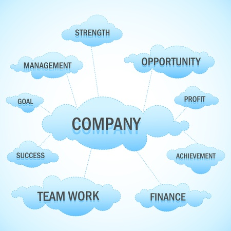 illustration of cloud showing business component Vector