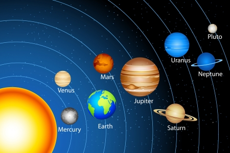orbit: illustration of solar system showing planets around sun Illustration