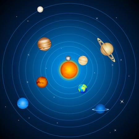 astronomie: Darstellung von Planeten mit Sonne und Mond im Sonnensystem