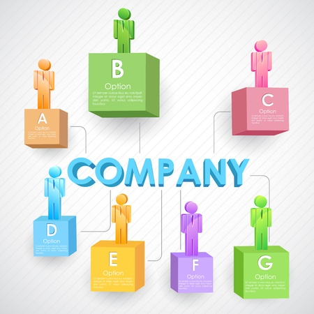 management system: illustration of people standing on different block of company business structure