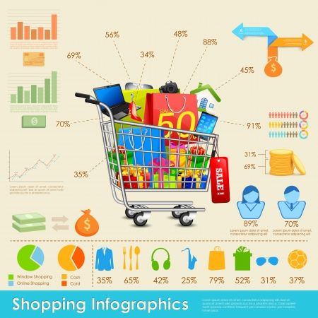 product cart: illustration of shopping infographics with statistics