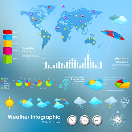 humidity: illustration of weather infograph with world map Illustration