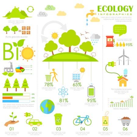 energia solar: ilustración de la carta Ecología Infografía en estilo plano