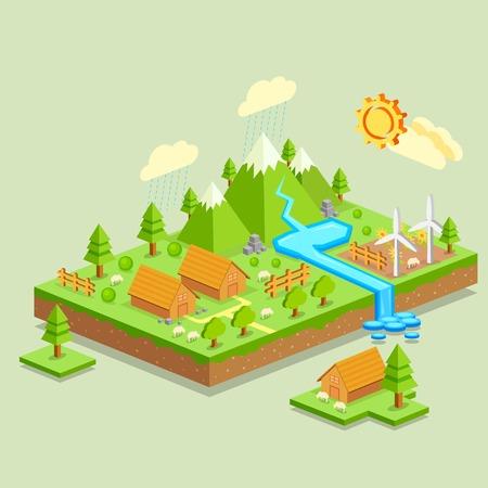earth friendly: Ilustraci�n del concepto de tierra verde en vista isom�trica